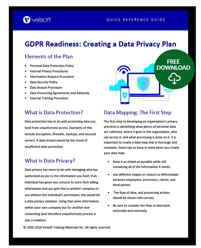 Data Privacy Plan
