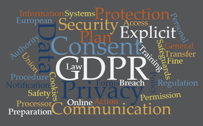 GDPR word cloud