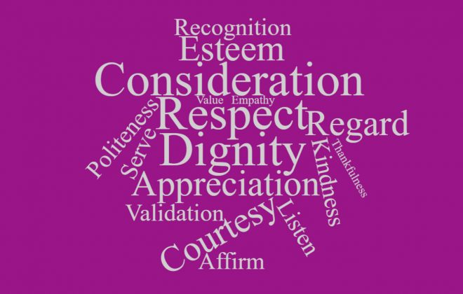 word cloud related to respect